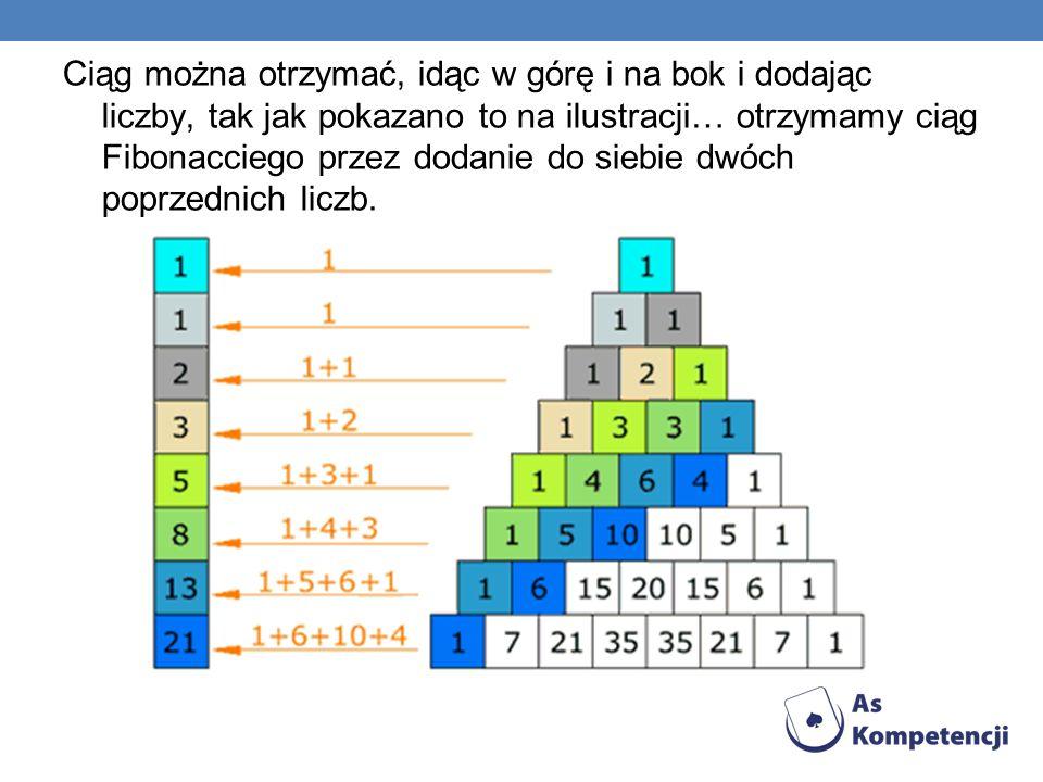 Ciąg można otrzymać, idąc w górę i na bok i dodając liczby, tak jak pokazano to na ilustracji… otrzymamy ciąg Fibonacciego przez dodanie do siebie dwóch poprzednich liczb.