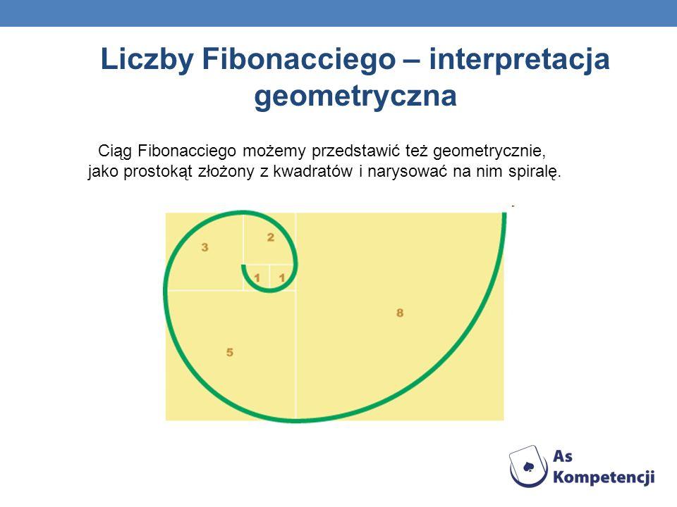 Liczby Fibonacciego – interpretacja geometryczna
