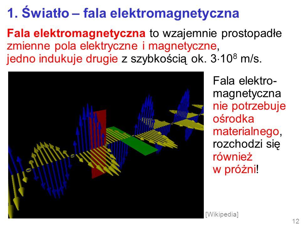 1. Światło – fala elektromagnetyczna