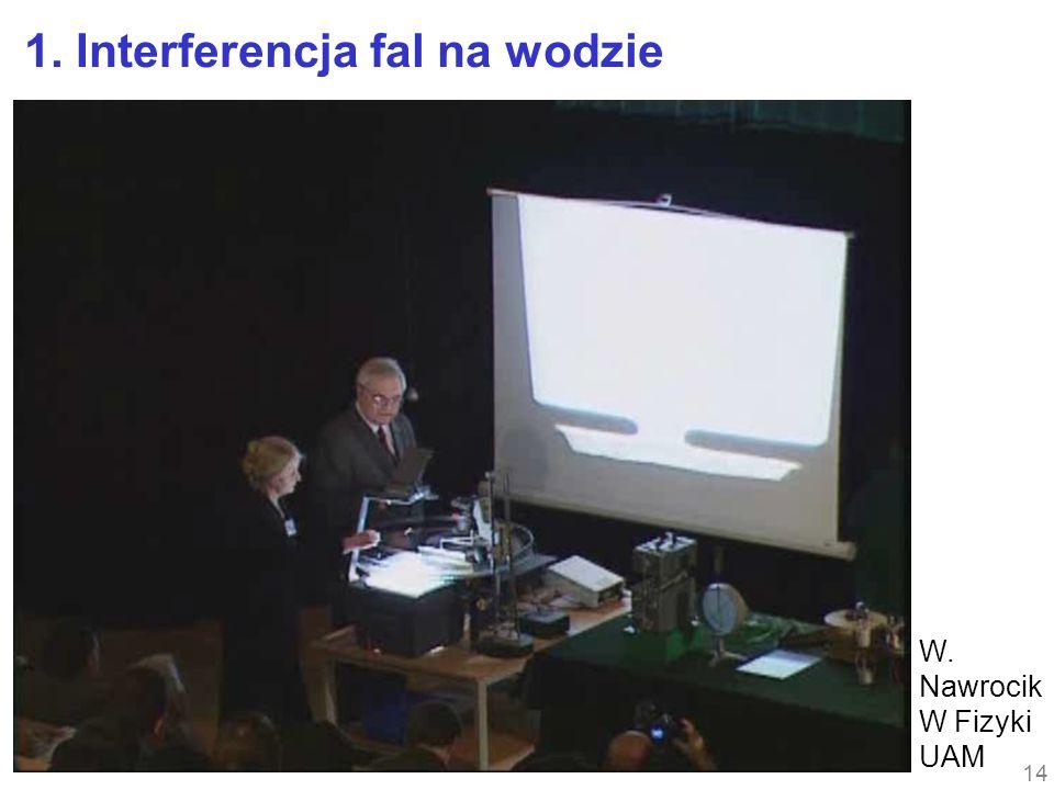 1. Interferencja fal na wodzie