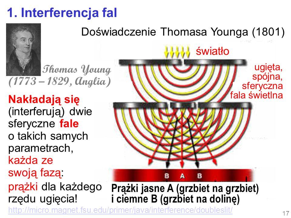 1. Interferencja fal Doświadczenie Thomasa Younga (1801) światło