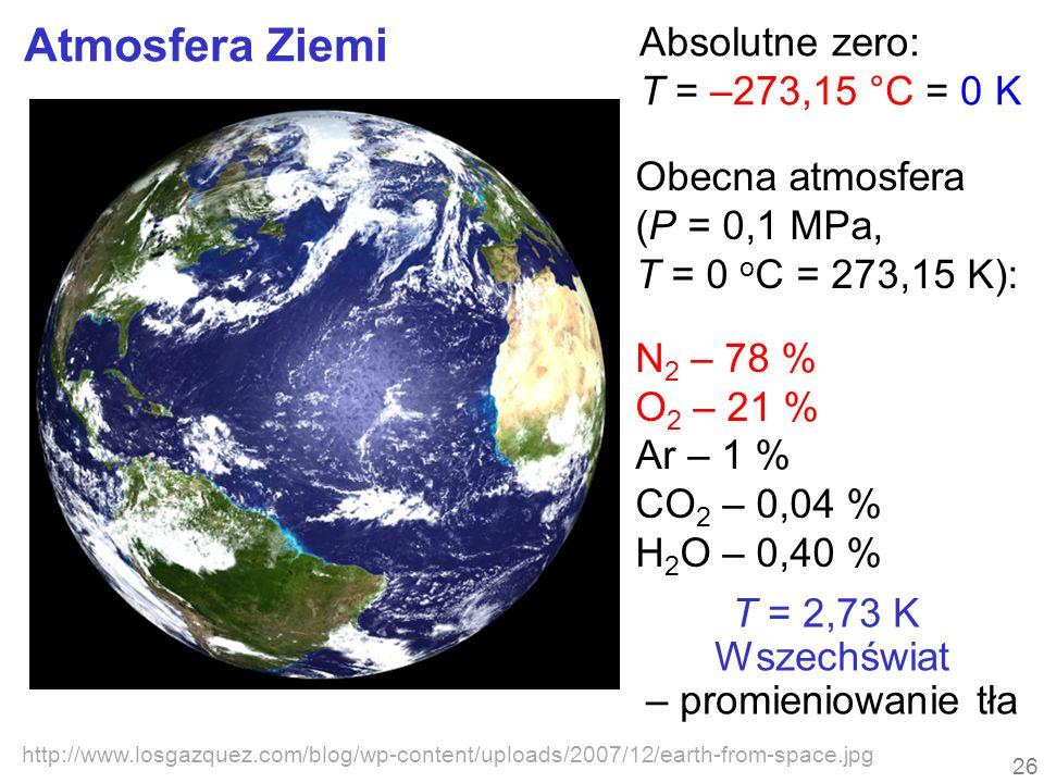 Atmosfera Ziemi Absolutne zero: T = –273,15 °C = 0 K Obecna atmosfera