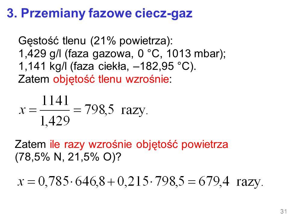 3. Przemiany fazowe ciecz-gaz
