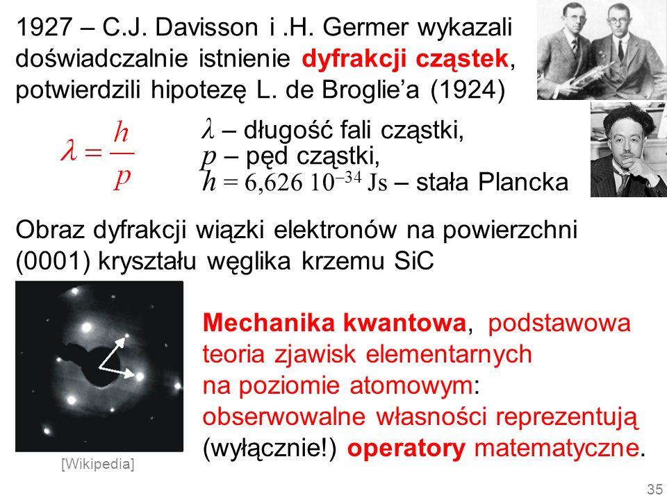 λ – długość fali cząstki, p – pęd cząstki,