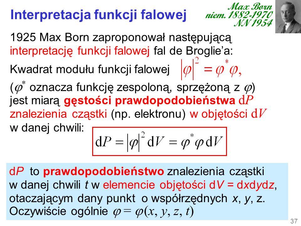Interpretacja funkcji falowej