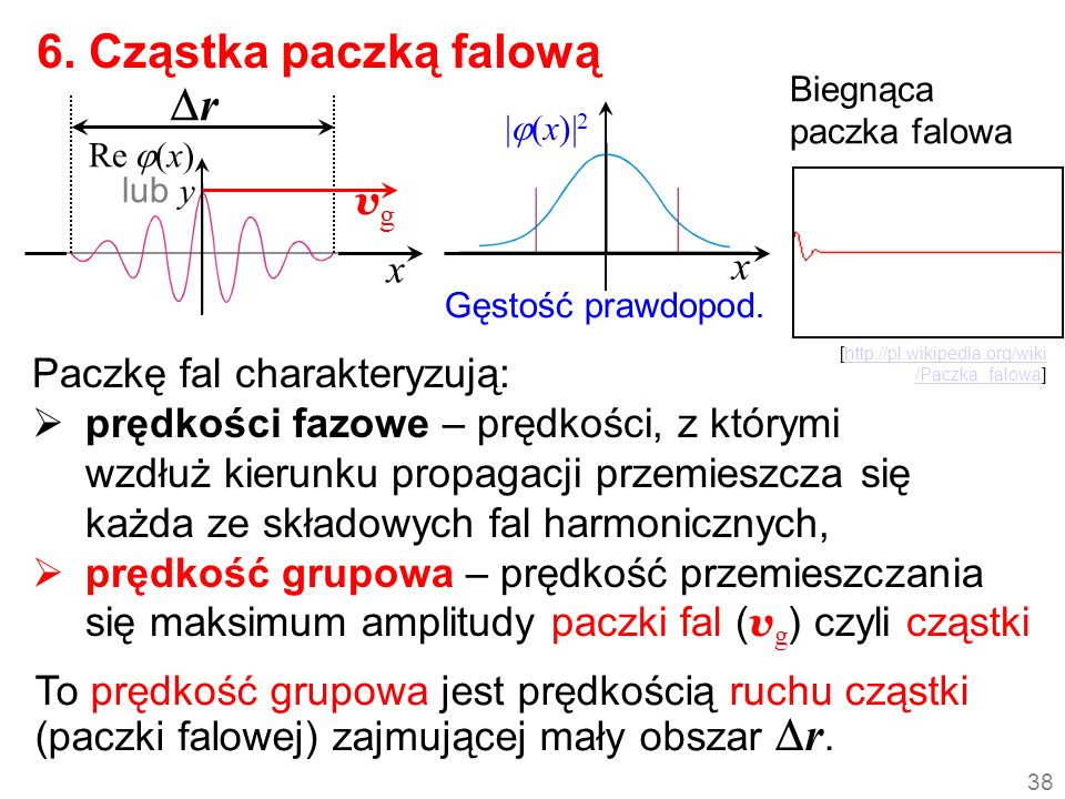 6. Cząstka paczką falową r vg x x Paczkę fal charakteryzują: