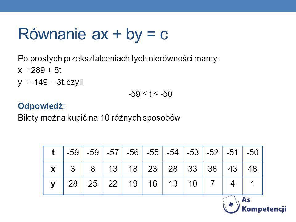 Równanie ax + by = c Po prostych przekształceniach tych nierówności mamy: x = 289 + 5t. y = -149 – 3t,czyli.