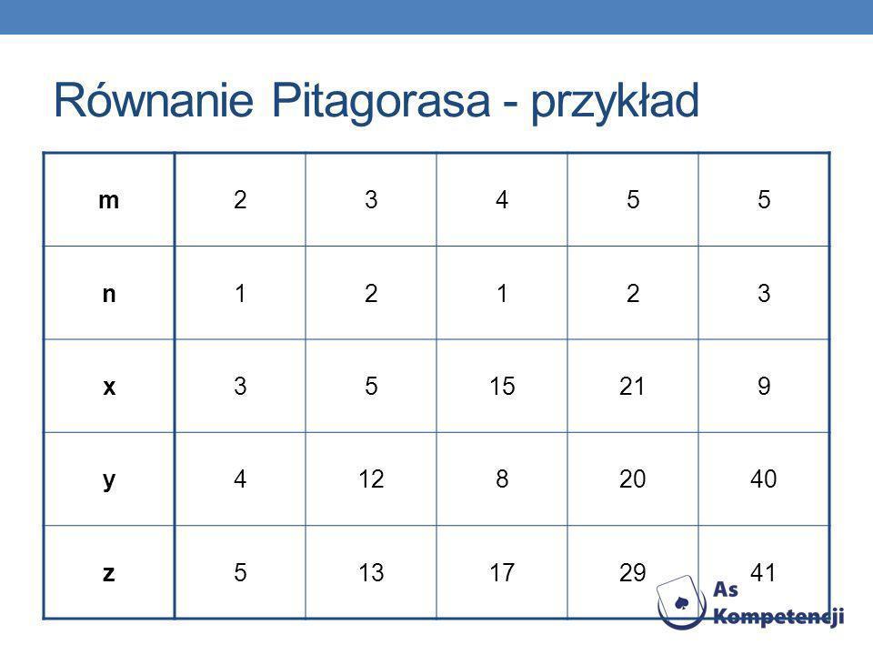 Równanie Pitagorasa - przykład
