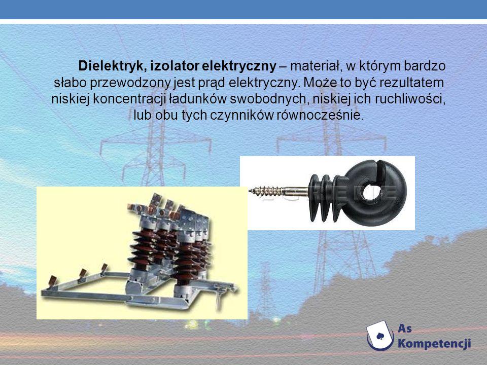 Dielektryk, izolator elektryczny – materiał, w którym bardzo słabo przewodzony jest prąd elektryczny.
