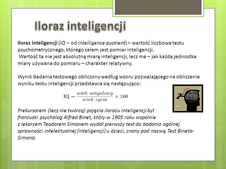 Iloraz inteligencji