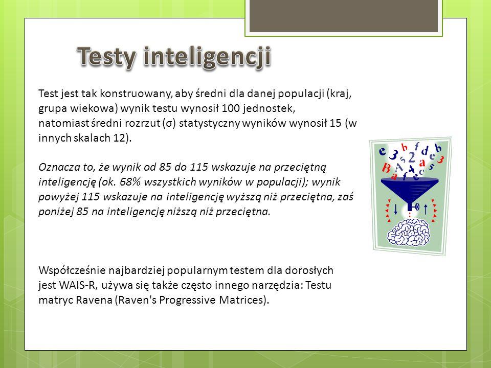 Testy inteligencji