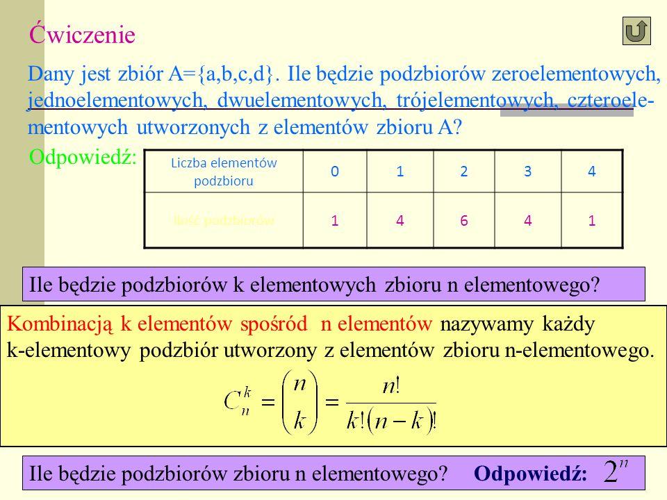 Ćwiczenie Dany jest zbiór A={a,b,c,d}. Ile będzie podzbiorów zeroelementowych, jednoelementowych, dwuelementowych, trójelementowych, czteroele-