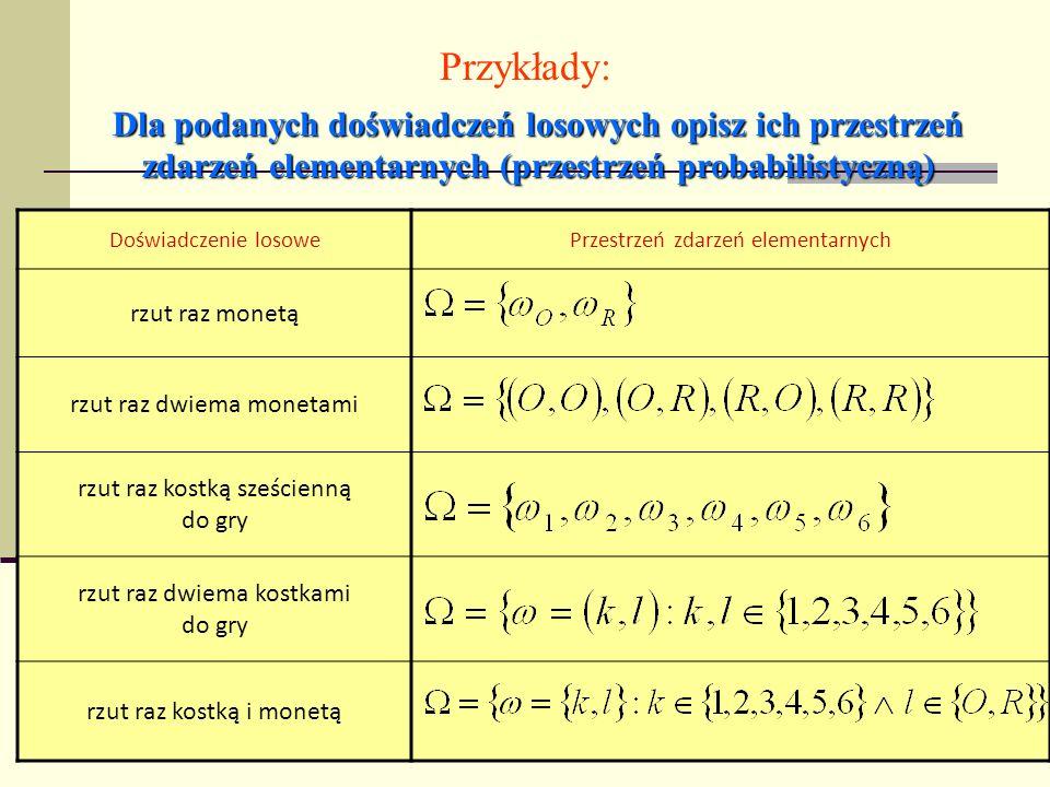 Przykłady: Dla podanych doświadczeń losowych opisz ich przestrzeń zdarzeń elementarnych (przestrzeń probabilistyczną)