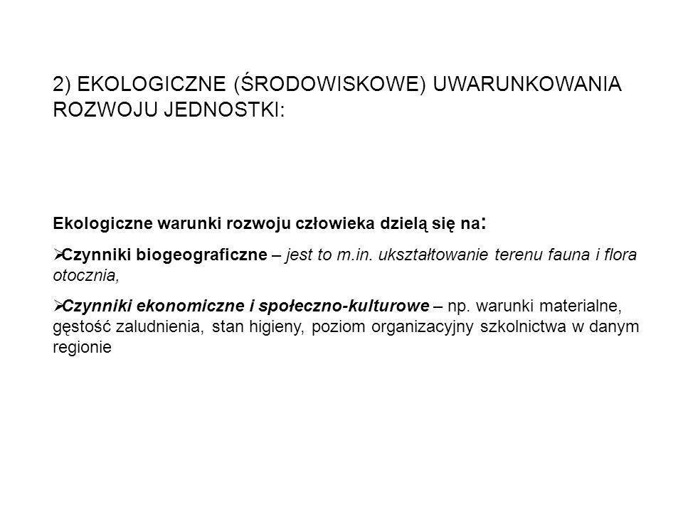 2) EKOLOGICZNE (ŚRODOWISKOWE) UWARUNKOWANIA ROZWOJU JEDNOSTKI:
