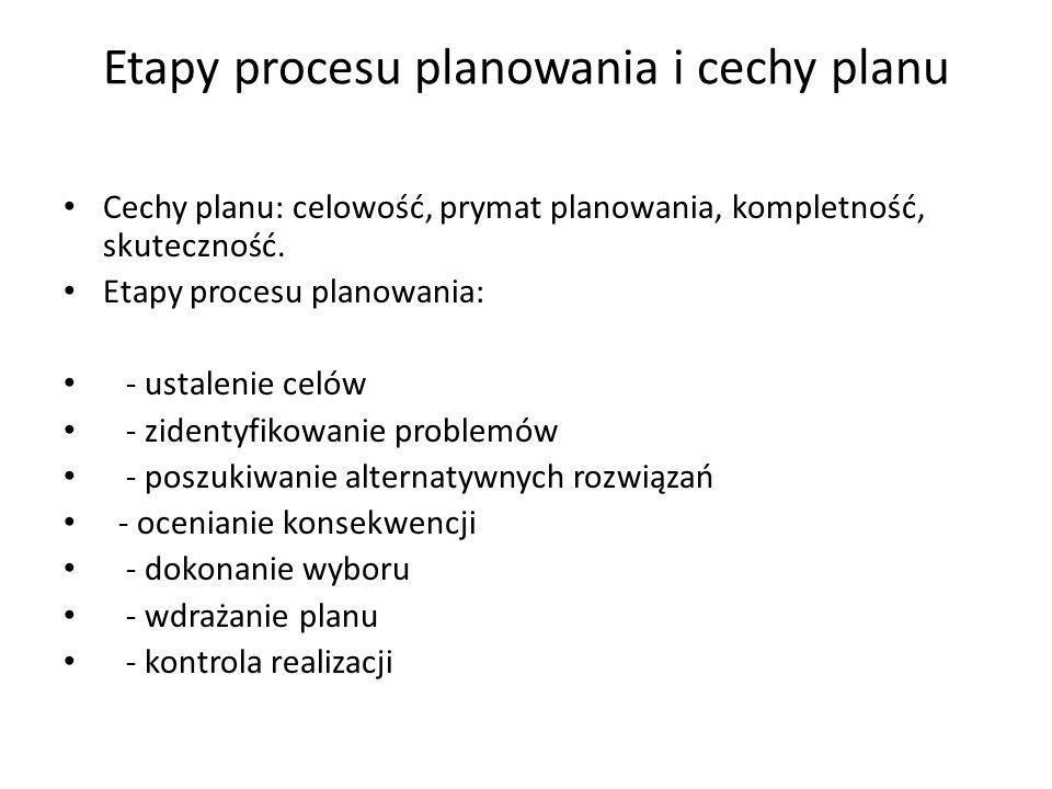 Etapy procesu planowania i cechy planu