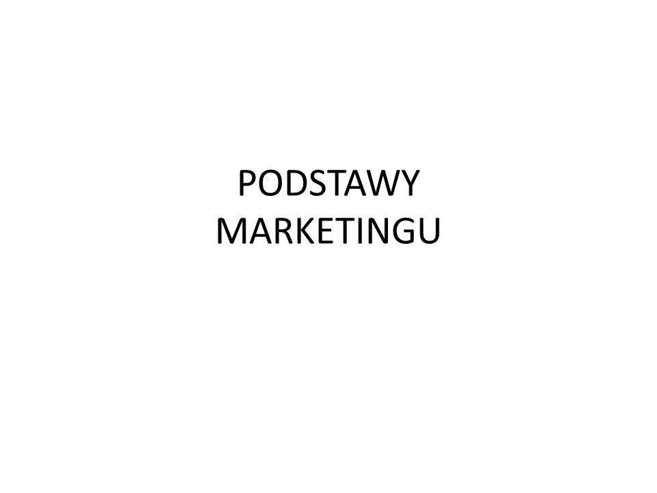PODSTAWY MARKETINGU