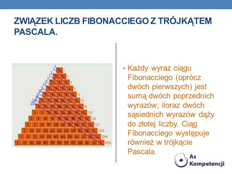Związek liczb fibonacciego z trójkątem pascala.