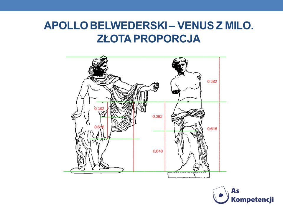 Apollo belwederski – venus z milo. Złota proporcja