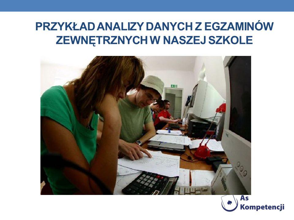 Przykład analizy danych z egzaminów zewnętrznych w naszej szkole