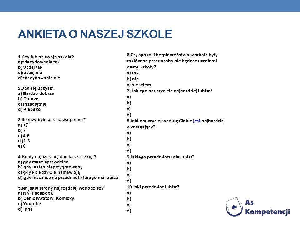 Ankieta o naszej szkole