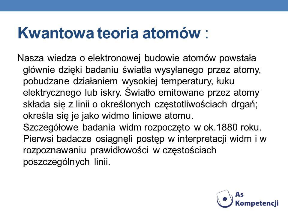 Kwantowa teoria atomów :