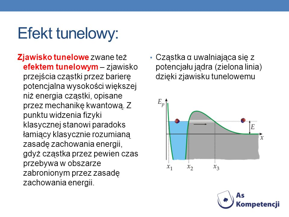 Efekt tunelowy: