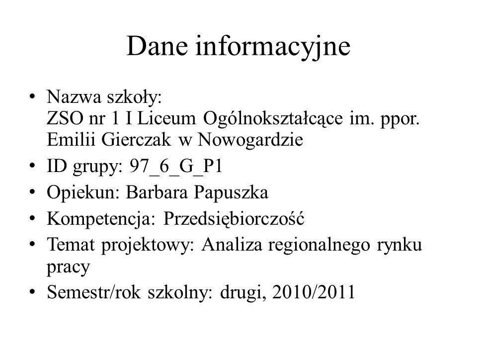 Dane informacyjne Nazwa szkoły: ZSO nr 1 I Liceum Ogólnokształcące im. ppor. Emilii Gierczak w Nowogardzie.