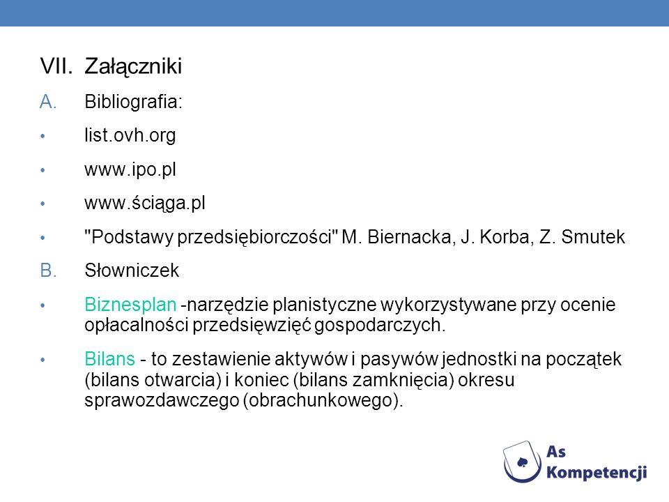 Załączniki Bibliografia: list.ovh.org www.ipo.pl www.ściąga.pl
