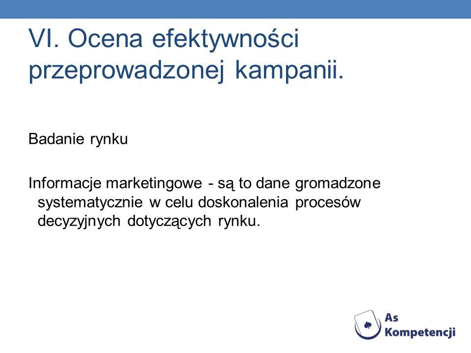 VI. Ocena efektywności przeprowadzonej kampanii.