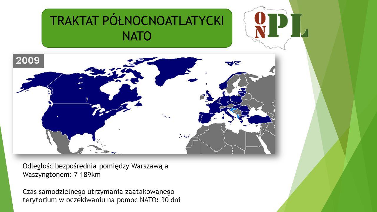 TRAKTAT PÓŁNOCNOATLATYCKI NATO