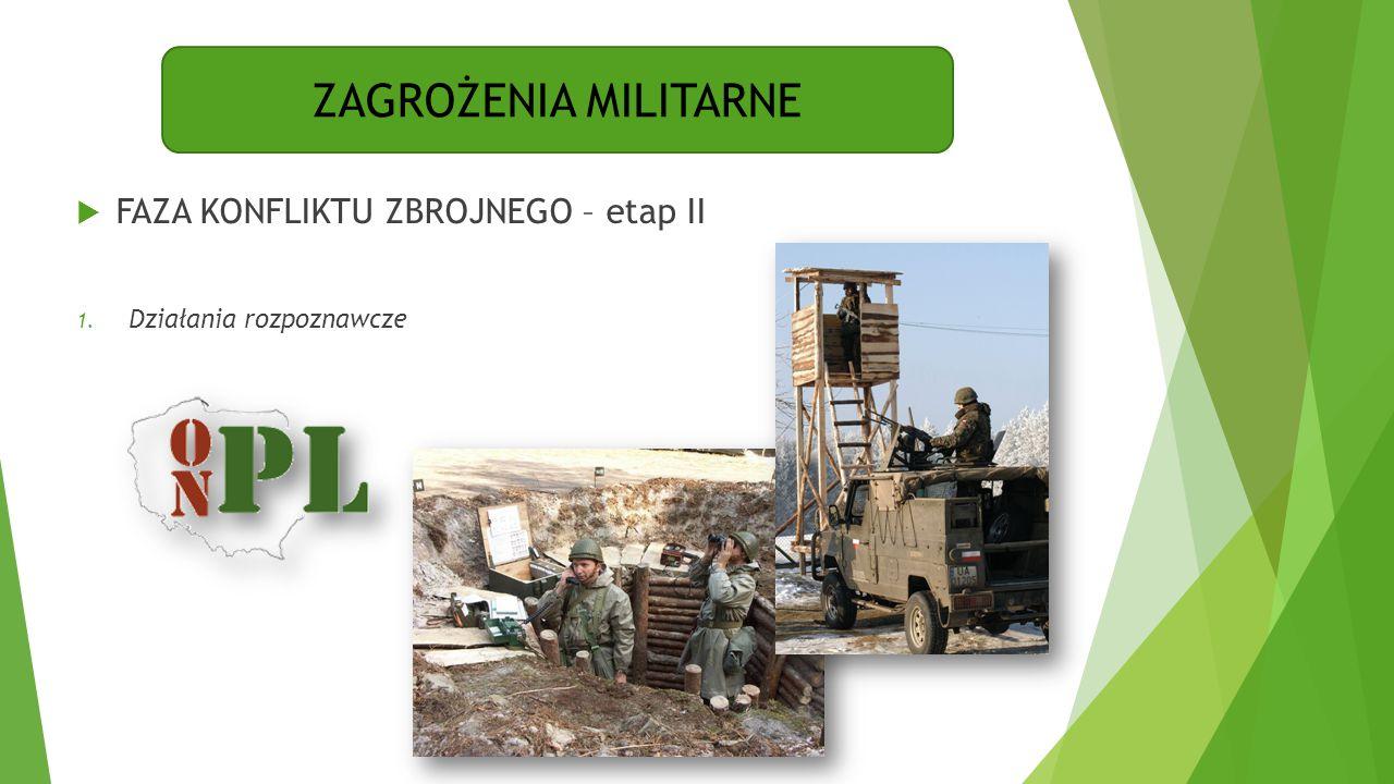 ZAGROŻENIA MILITARNE FAZA KONFLIKTU ZBROJNEGO – etap II