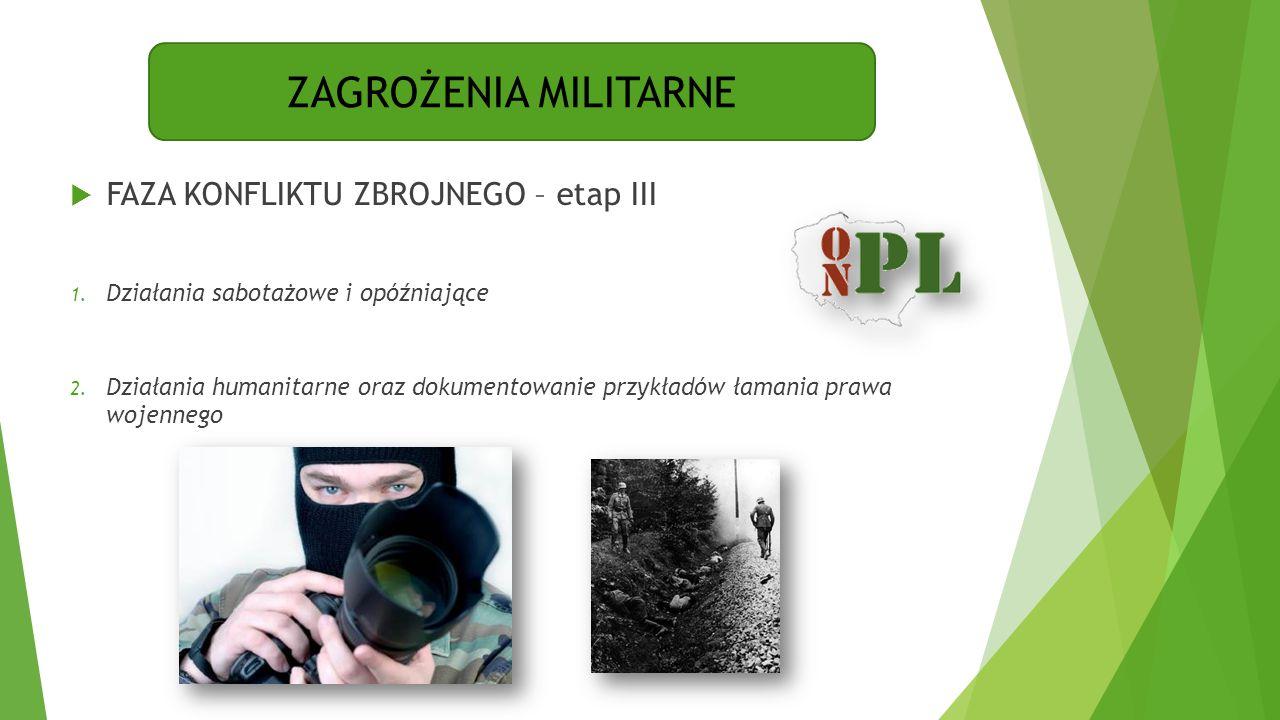 ZAGROŻENIA MILITARNE FAZA KONFLIKTU ZBROJNEGO – etap III