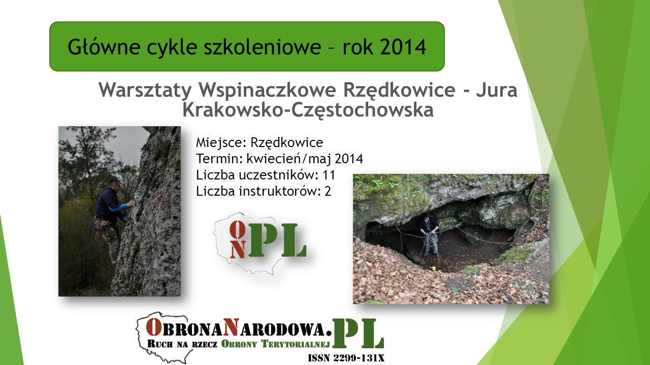 Warsztaty Wspinaczkowe Rzędkowice - Jura Krakowsko-Częstochowska