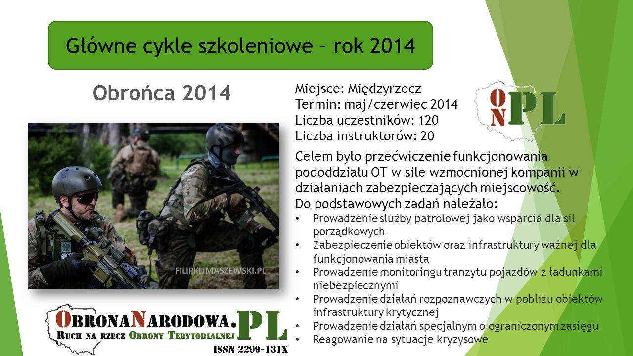 Główne cykle szkoleniowe – rok 2014