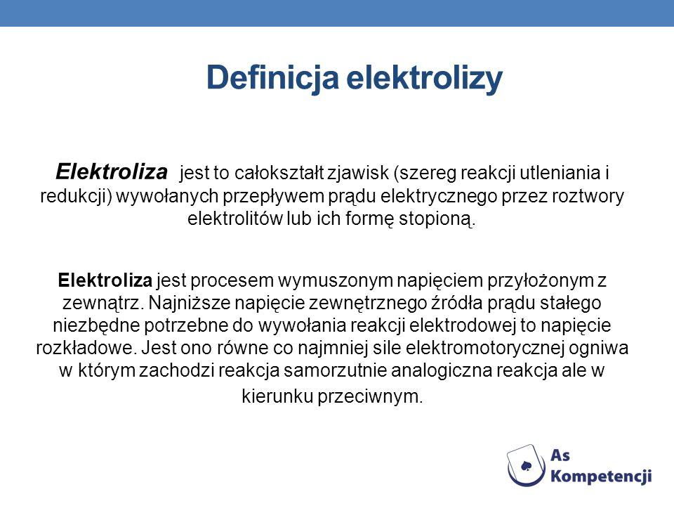 Definicja elektrolizy