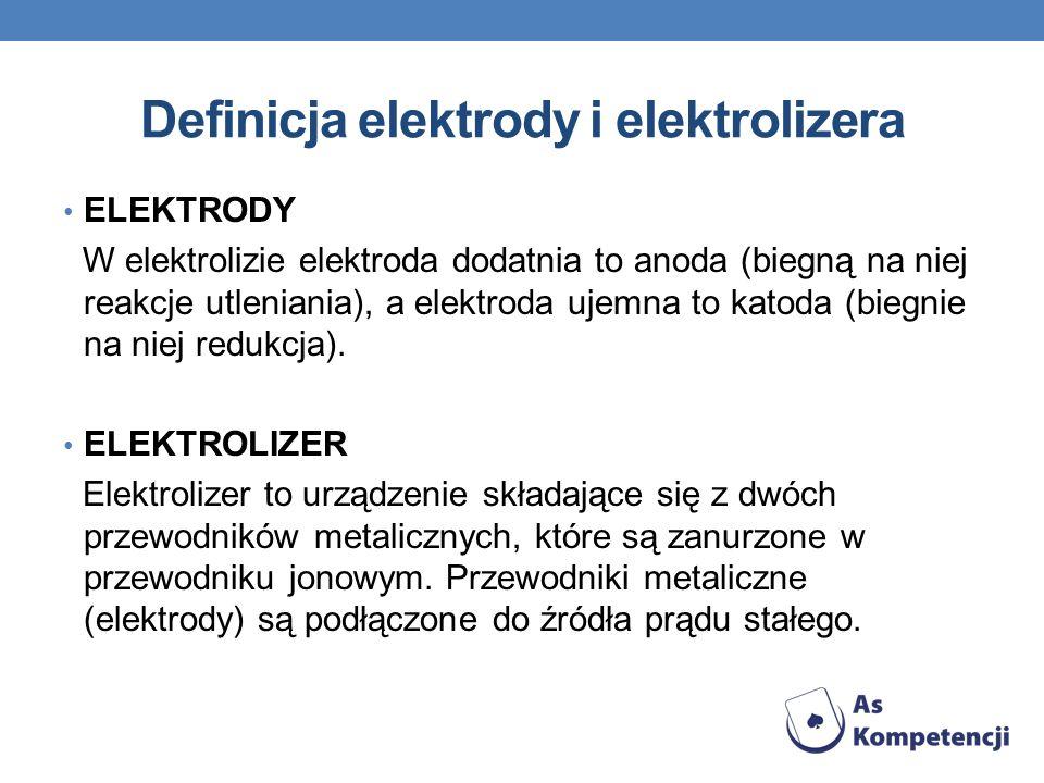 Definicja elektrody i elektrolizera