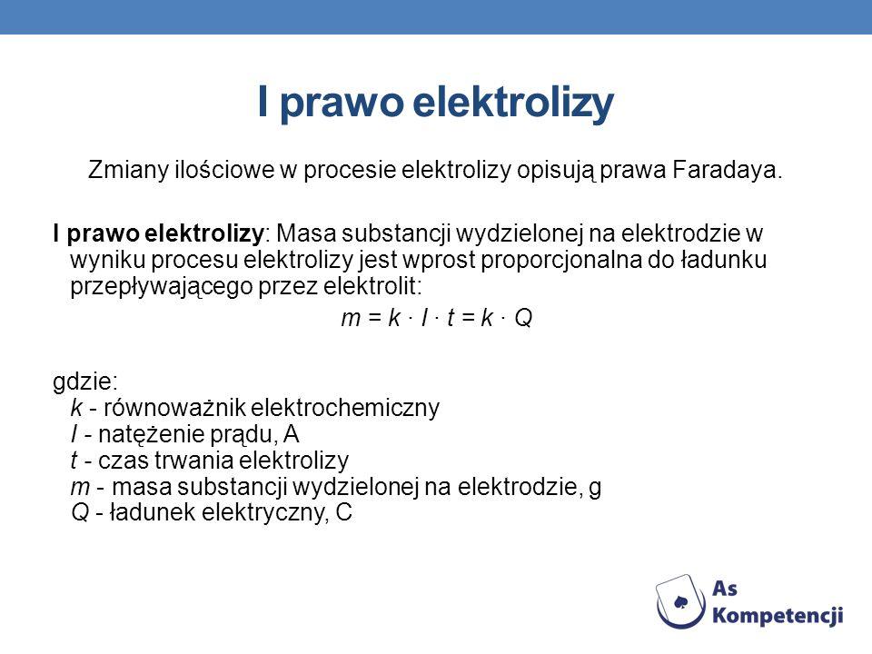 Zmiany ilościowe w procesie elektrolizy opisują prawa Faradaya.