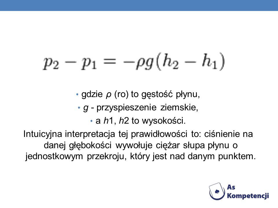 gdzie ρ (ro) to gęstość płynu, g - przyspieszenie ziemskie,