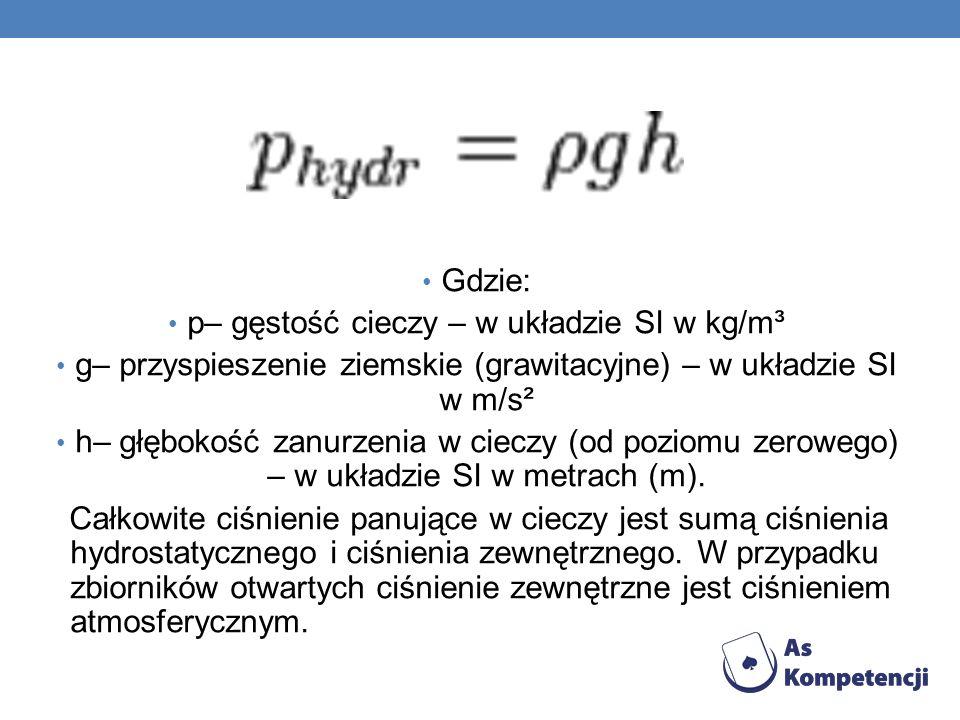 p– gęstość cieczy – w układzie SI w kg/m³