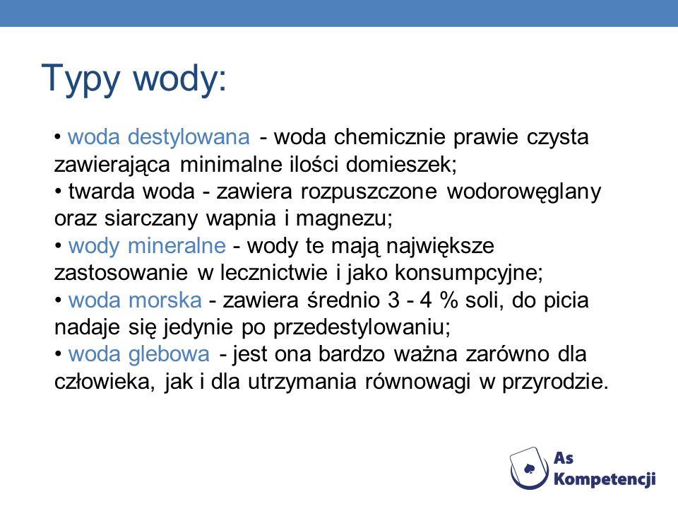 Typy wody: