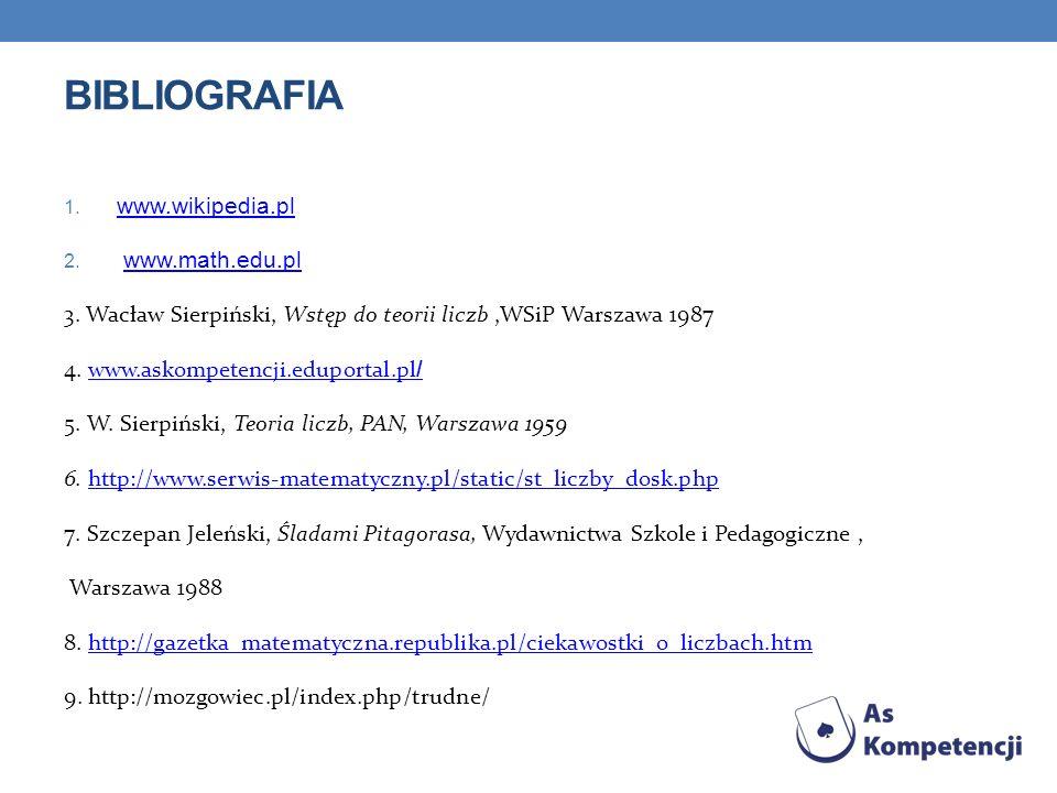 Bibliografia www.wikipedia.pl www.math.edu.pl
