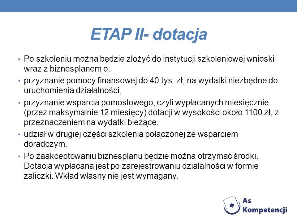 ETAP II- dotacja Po szkoleniu można będzie złożyć do instytucji szkoleniowej wnioski wraz z biznesplanem o: