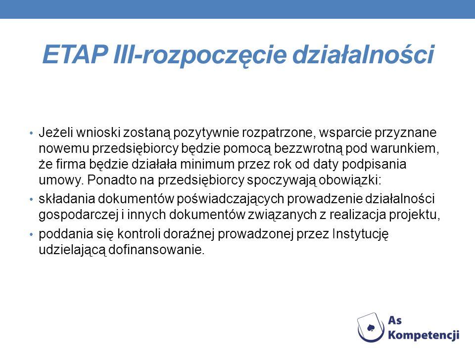 ETAP III-rozpoczęcie działalności
