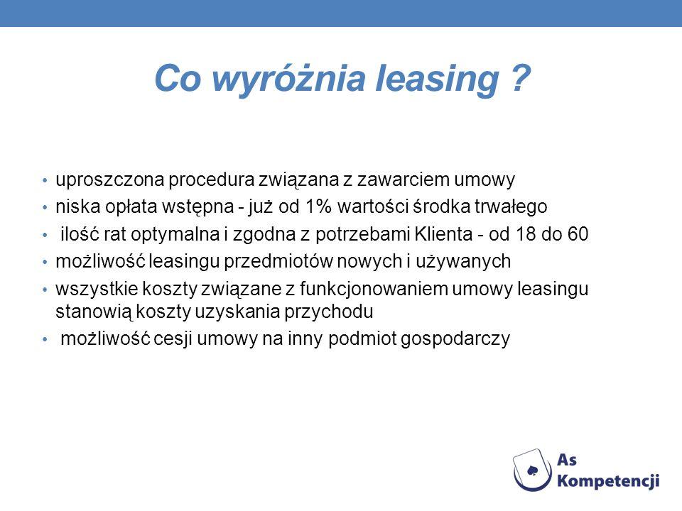 Co wyróżnia leasing uproszczona procedura związana z zawarciem umowy
