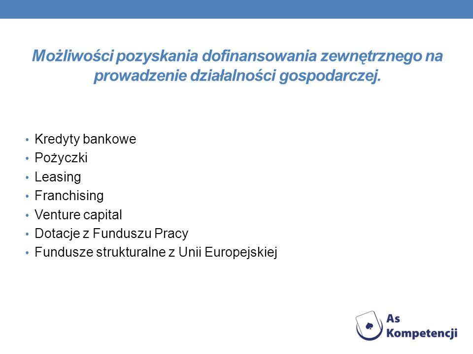 Możliwości pozyskania dofinansowania zewnętrznego na prowadzenie działalności gospodarczej.