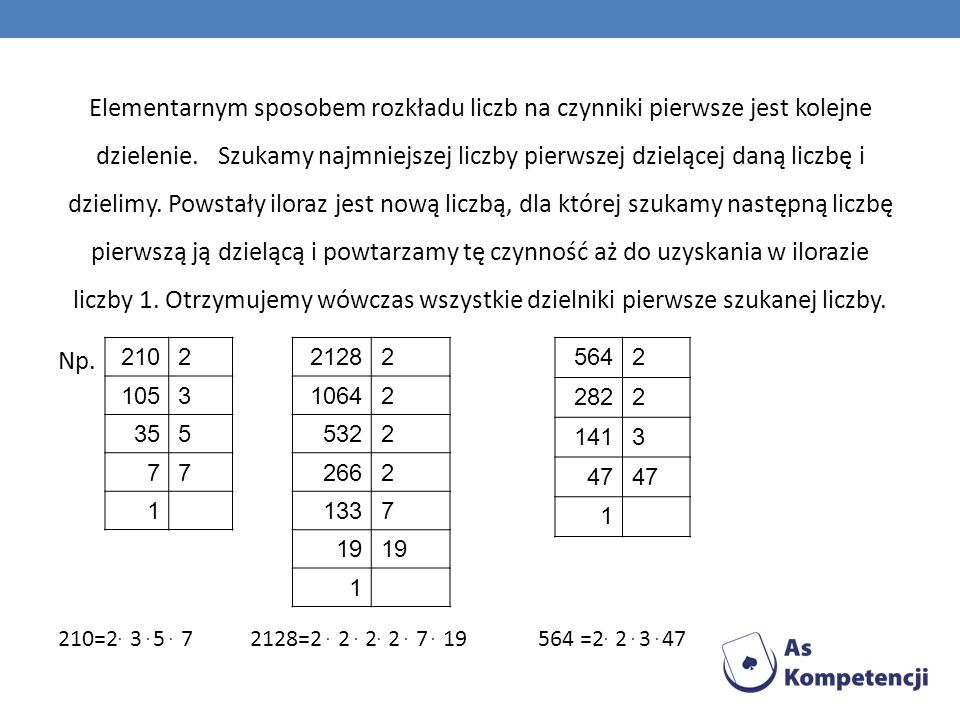 Elementarnym sposobem rozkładu liczb na czynniki pierwsze jest kolejne dzielenie. Szukamy najmniejszej liczby pierwszej dzielącej daną liczbę i dzielimy. Powstały iloraz jest nową liczbą, dla której szukamy następną liczbę pierwszą ją dzielącą i powtarzamy tę czynność aż do uzyskania w ilorazie liczby 1. Otrzymujemy wówczas wszystkie dzielniki pierwsze szukanej liczby.