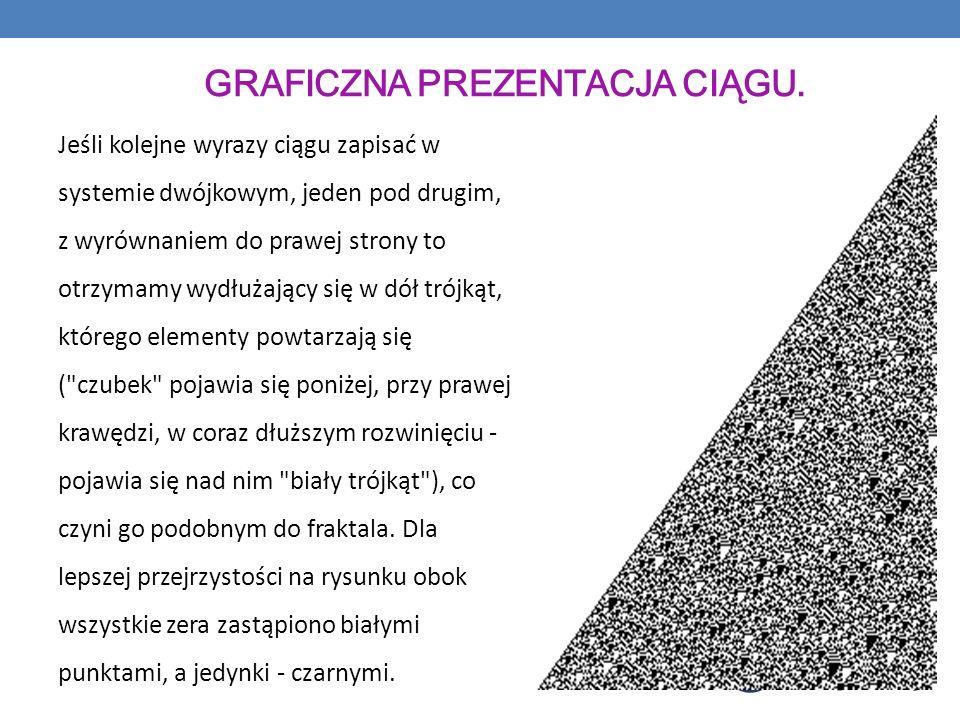 Graficzna prezentacja ciągu.