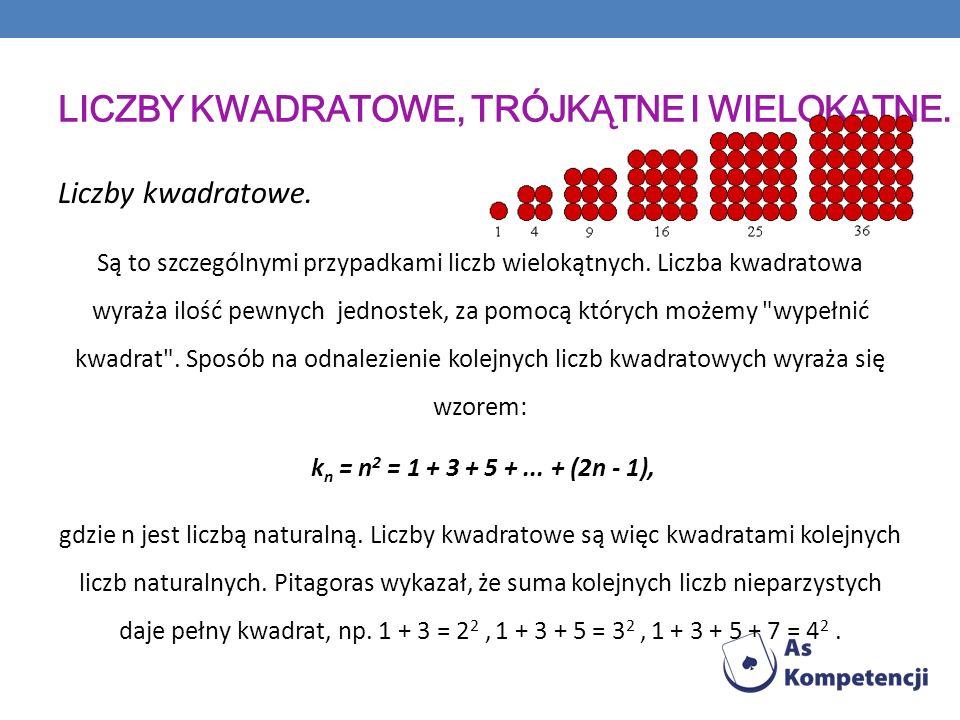 Liczby kwadratowe, trójkątne i wielokątne.