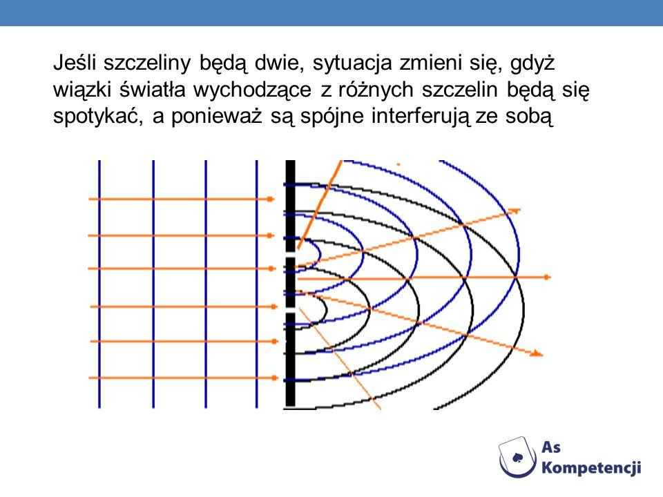 Jeśli szczeliny będą dwie, sytuacja zmieni się, gdyż wiązki światła wychodzące z różnych szczelin będą się spotykać, a ponieważ są spójne interferują ze sobą