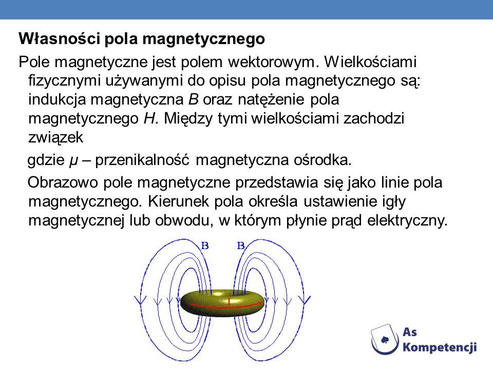 Własności pola magnetycznego
